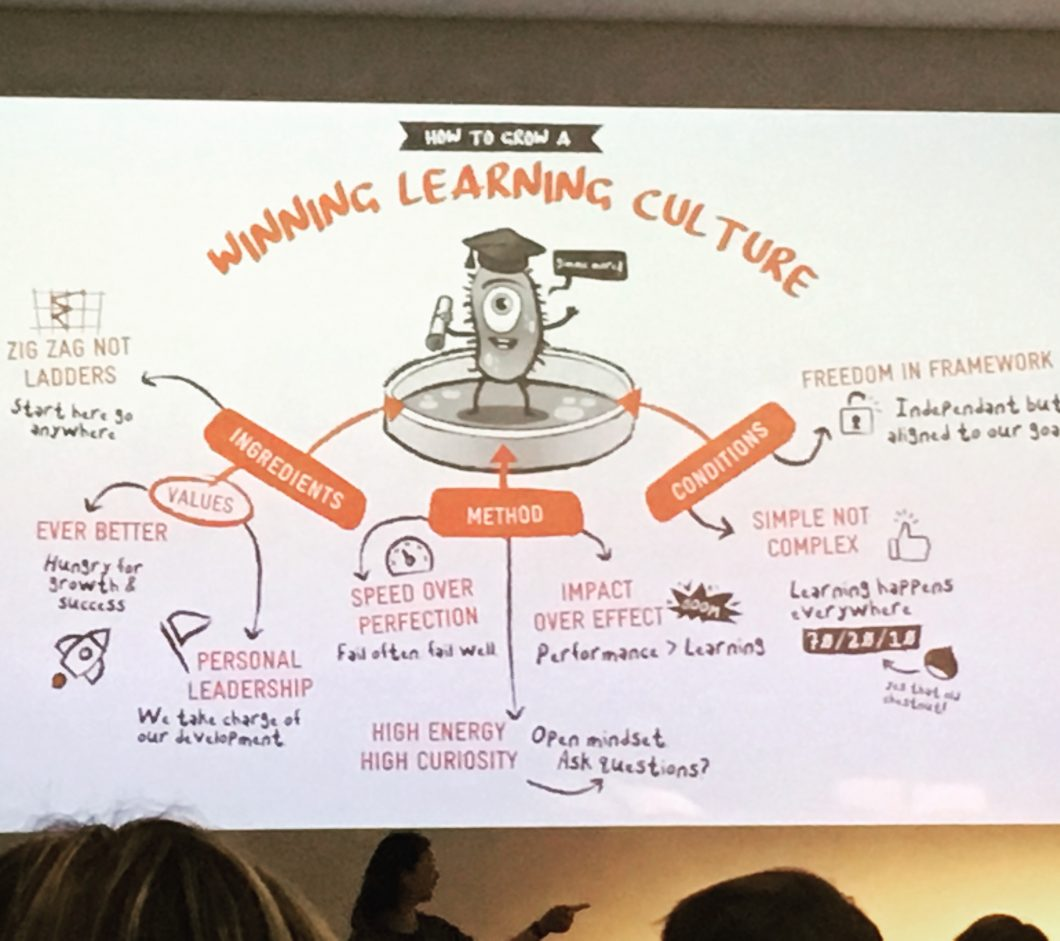AITD Conference 2019 Learning Culture