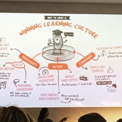 Key take-aways from the AITD Conference 2019