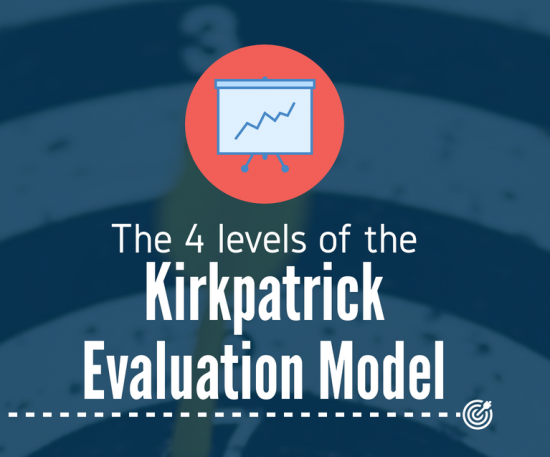 Top of infographic Kirkpatrick evaluation model