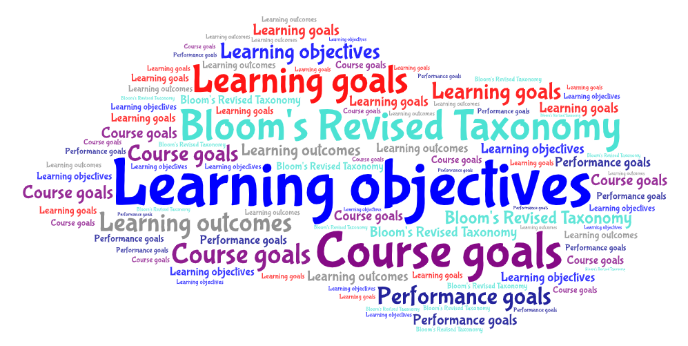 word cloud about learning objectives